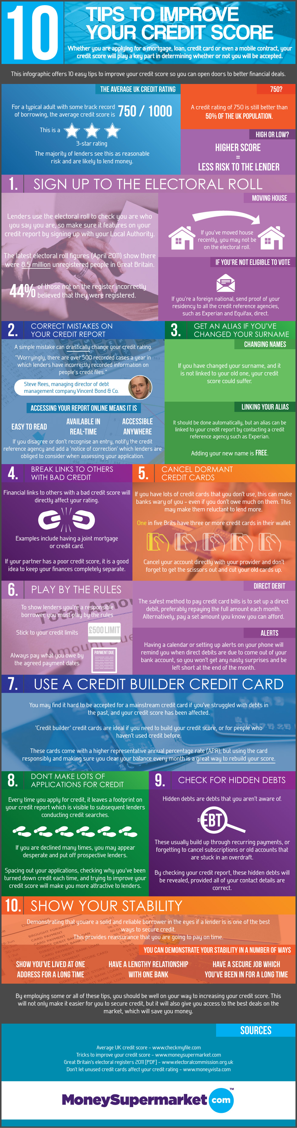 10-tips-to-improve-your-credit-card-score