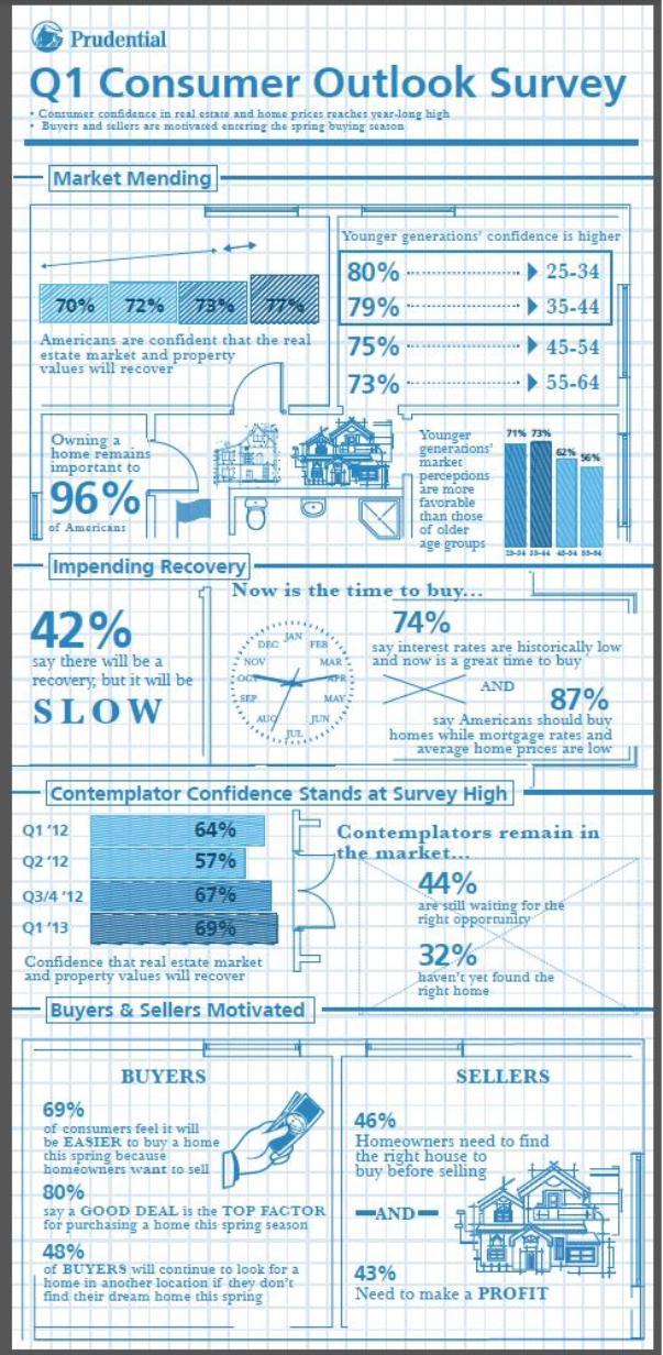 q1-info-graphic2013