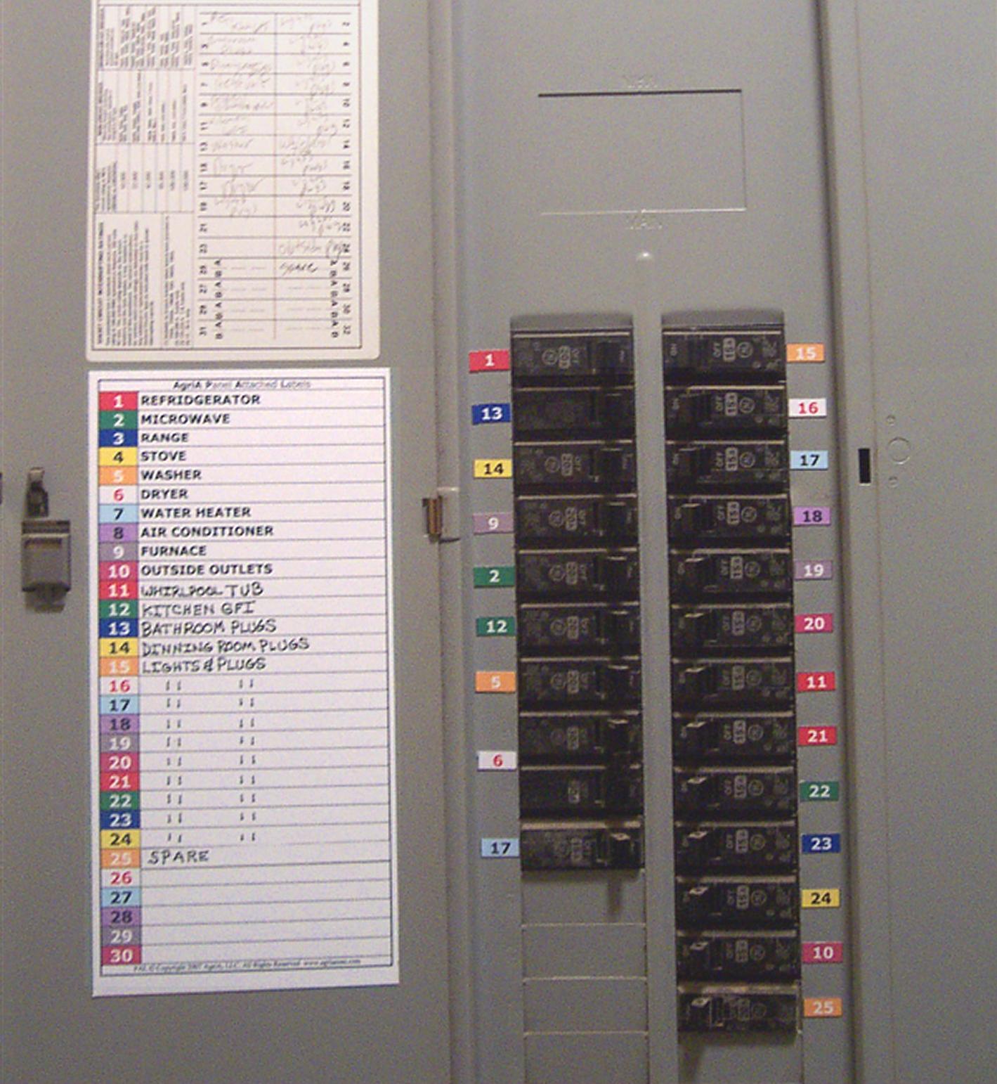200 Amp Panel Wiring Diagram Http Wwwjustanswercom Electrical