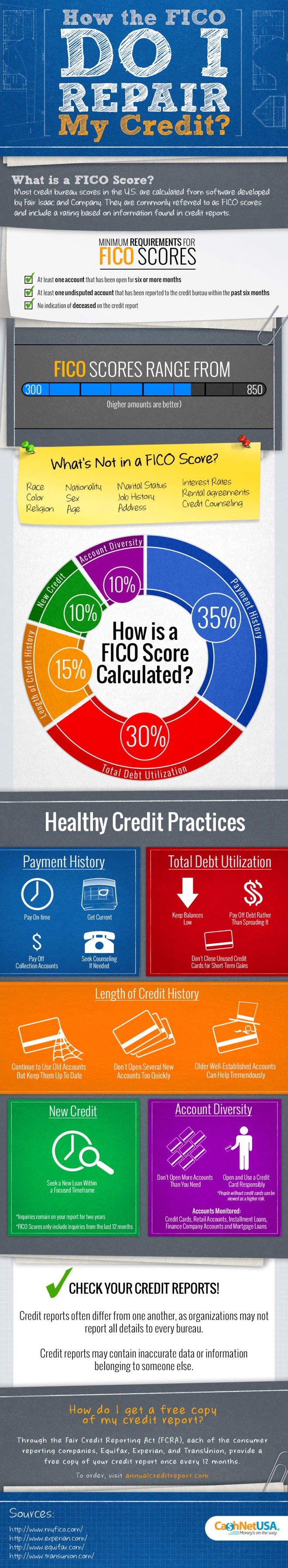 cashnetusa-credit-repair-infographic