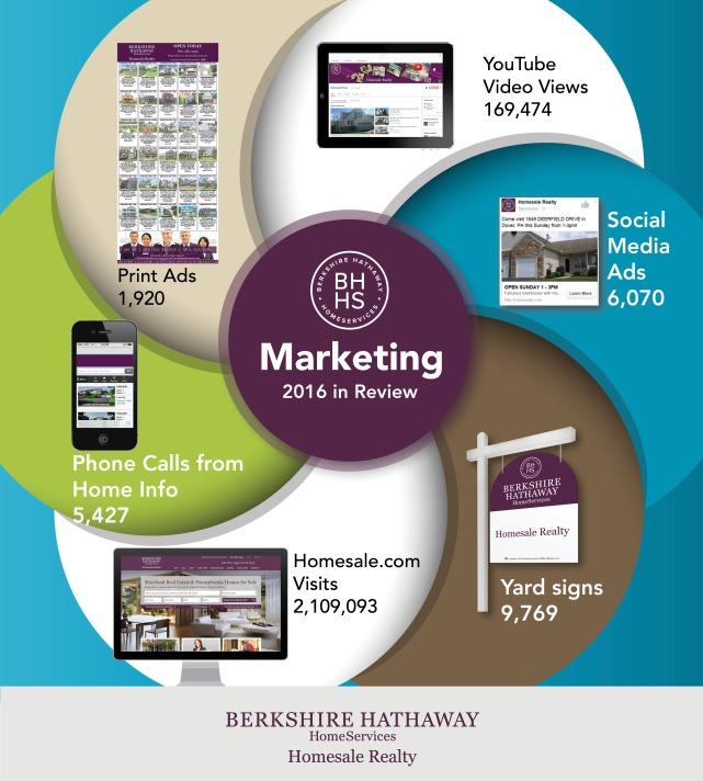 markettechgraphic-january2017