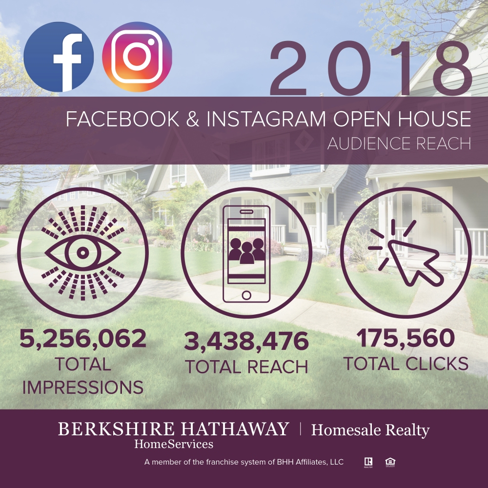 Facebook Open House Stats_2018 v2.jpg