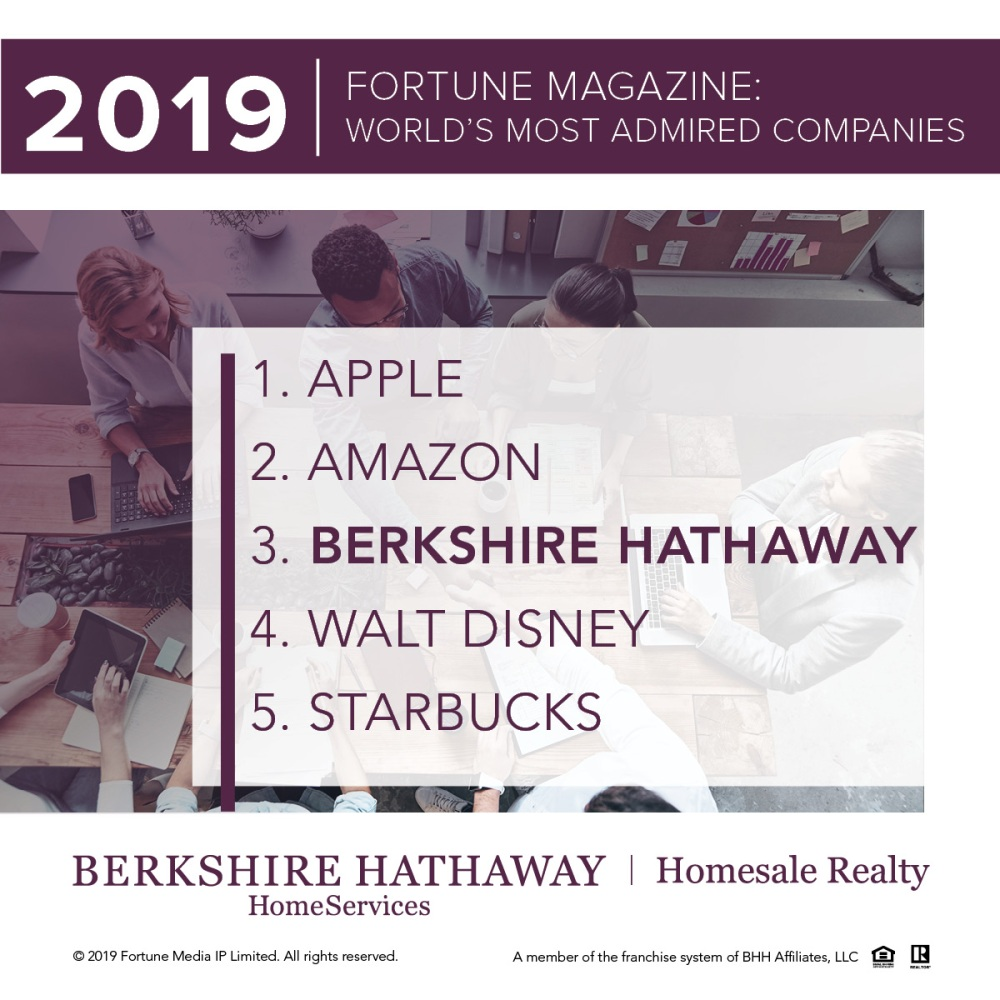 2019 Fortune's World's Most Admired Companies_Social Media.jpg