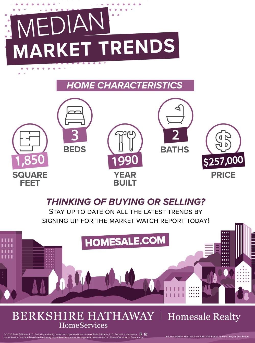 2020.04 - Market & Tech - Market TrendsV2-01